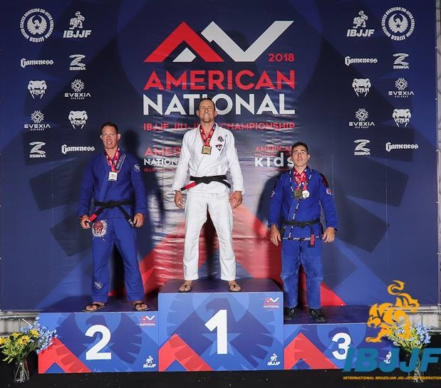 Optimus Brazilian Jiu-Jitsu Crushes The Competition